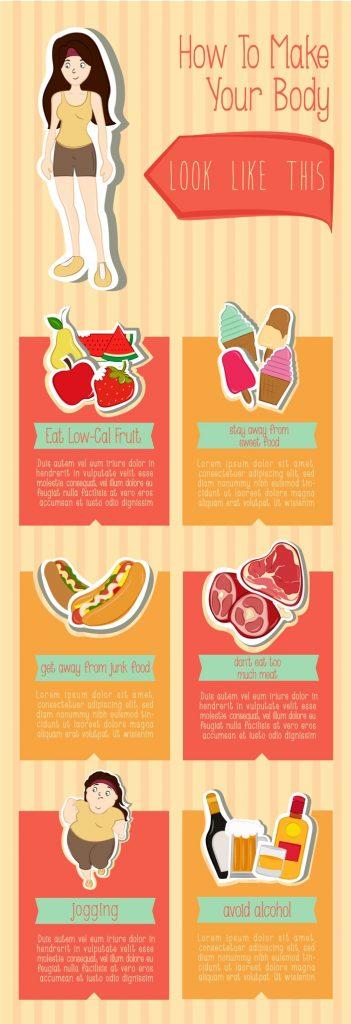 infografis diet kontenesia