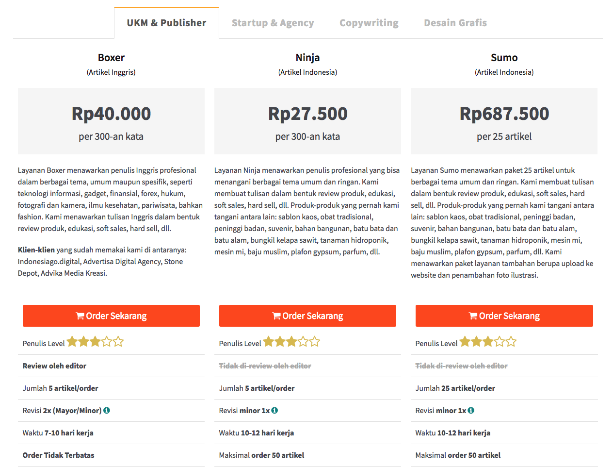 Kontenesia sbg Jasa Penulis Artikel untuk Bisnismu