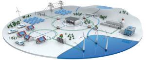 smart grid - 5 Keuntungan Menggunakan Teknologi Smart Grid untuk Kehidupan