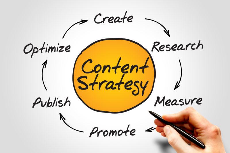 strategi membuat konten
