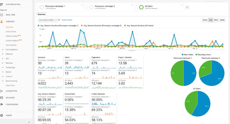 Google analytics adalah tools untuk mengetahui semua sumber trafik
