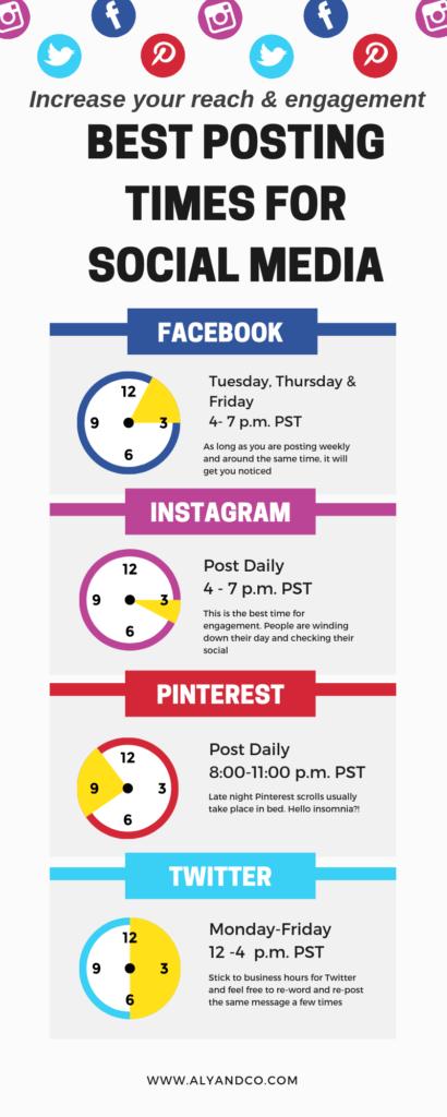 waktu terbaik untuk posting konten di media sosial