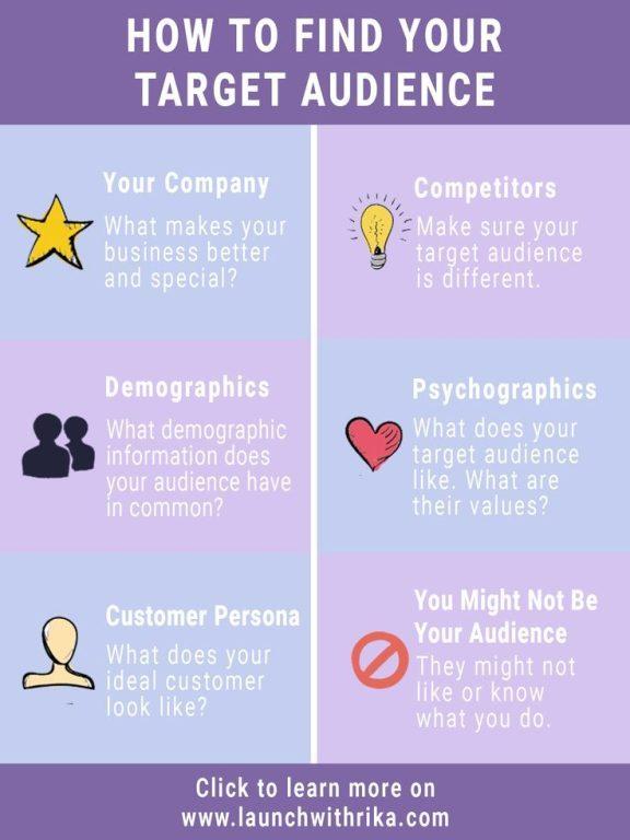 cara mencari target audience